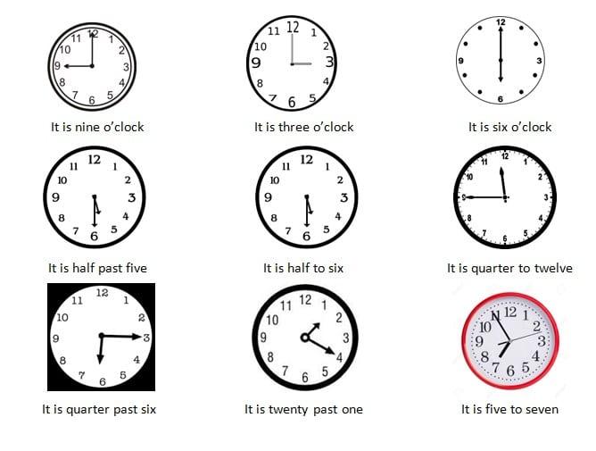 Telling The Time Cara Menulis Dan Membaca Waktu Dalam Bahasa