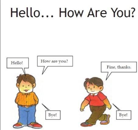 Penjelasan Tentang Kata Sapaan Greeting Beserta Contoh Dalam