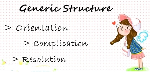 generic structure of narrative essay