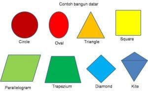 macam-macam-bentuk-shape