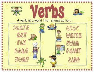 pengertian-contoh-dan-jenis-verb