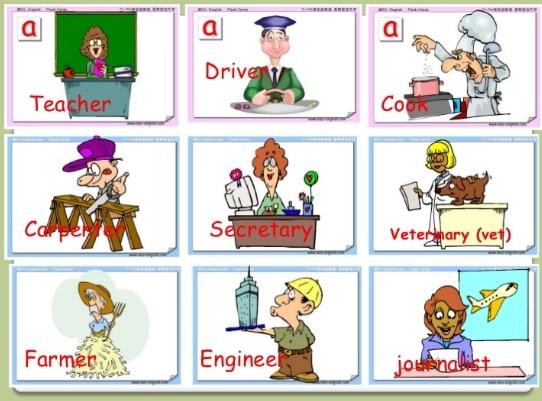 Contoh Describing Someone S Job Atau Menggambarkan Pekerjaan Seseorang Dalam Bahasa Inggris Studybahasainggris Com