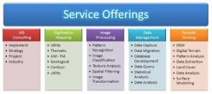 Offering Service