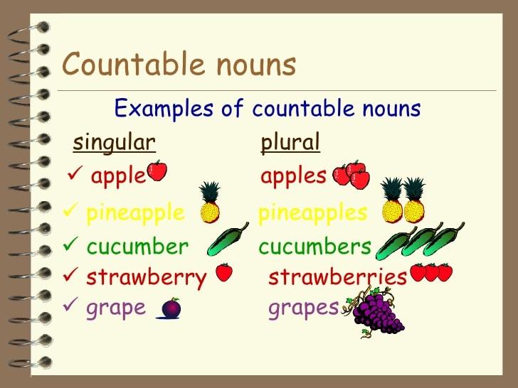 Countable Noun