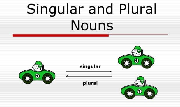 Penggunaan Noun + S